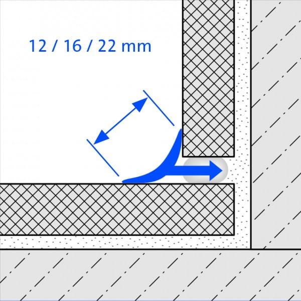 Anschlussprofil Zeichnung Diagonale